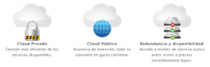 cloud hosting acens