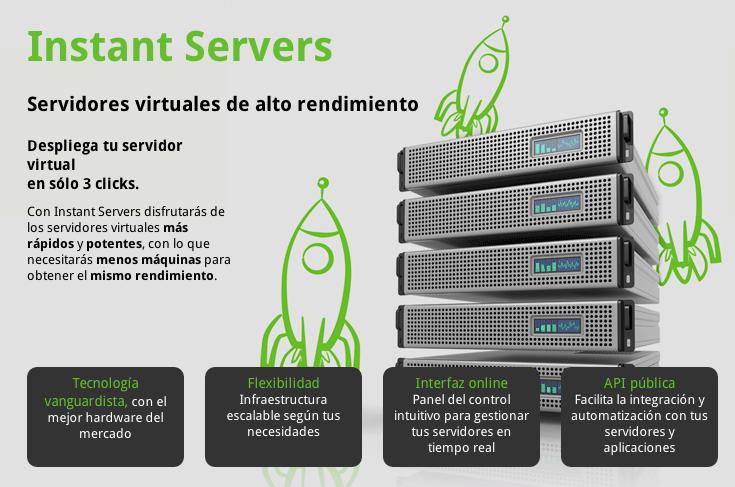 instant servers smartos zfs