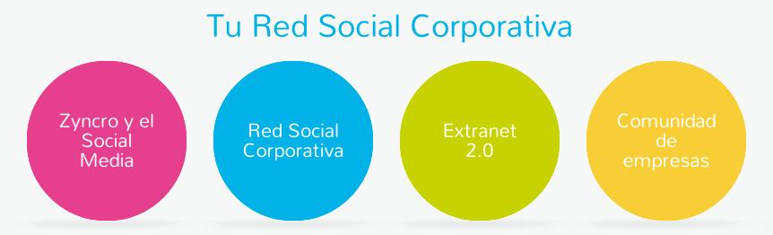 tu red social corporativa