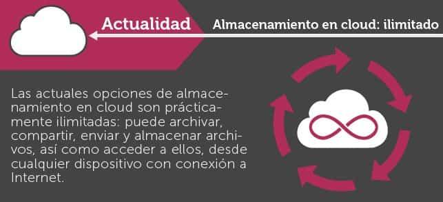 almacenamiento cloud ilimitado