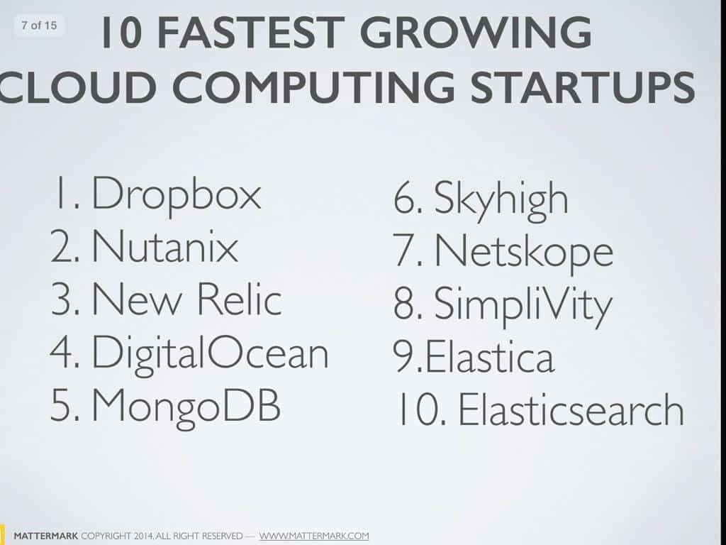 10 statups cloud computing que mas crecen