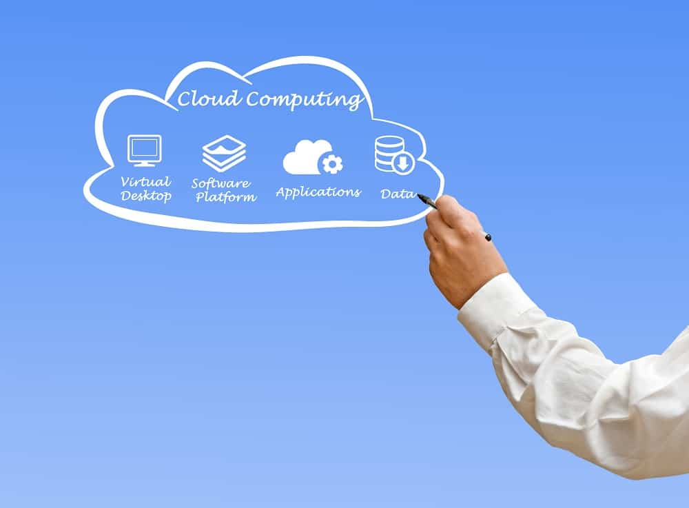 servicios cloud para el 2017