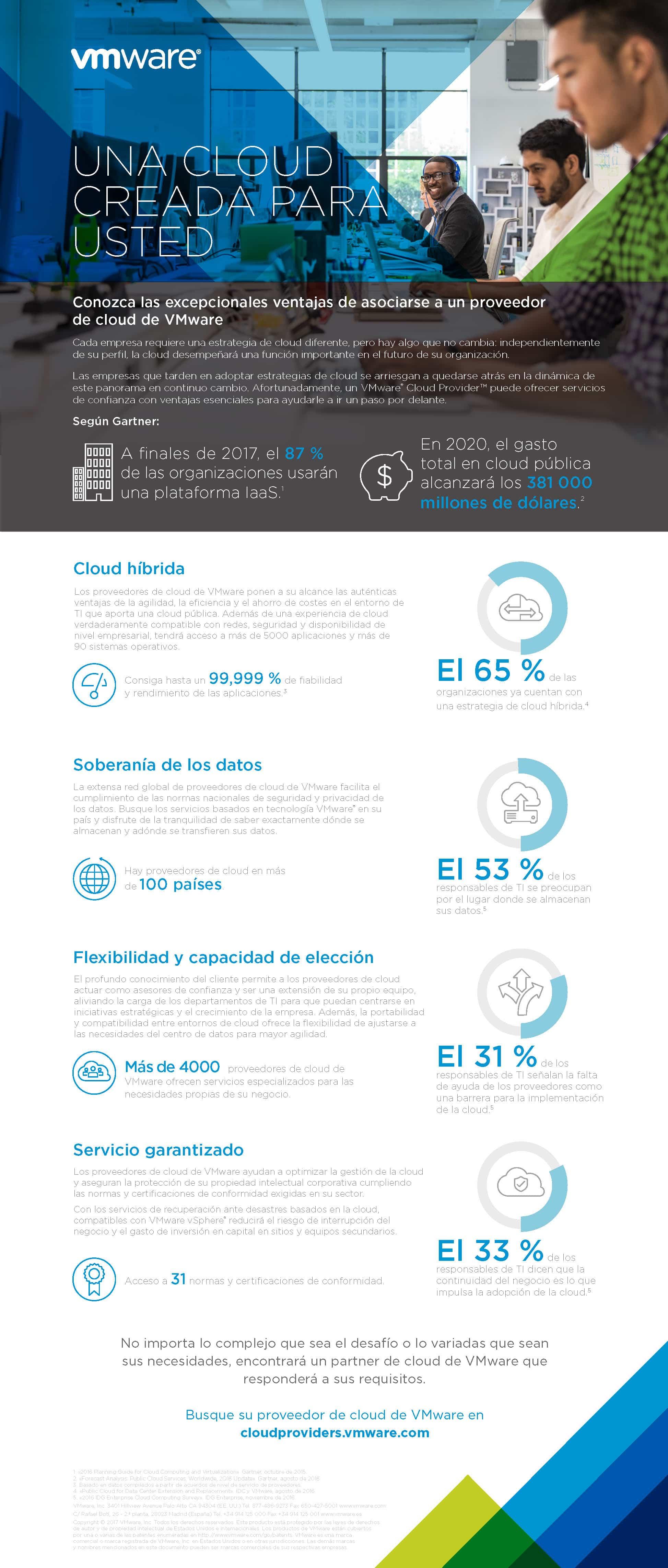 vmware cloud provider benefits es