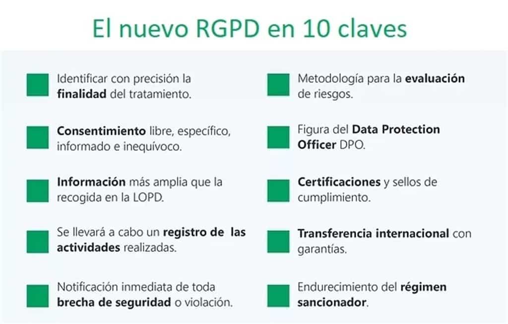 10 claves rgpd por metricson