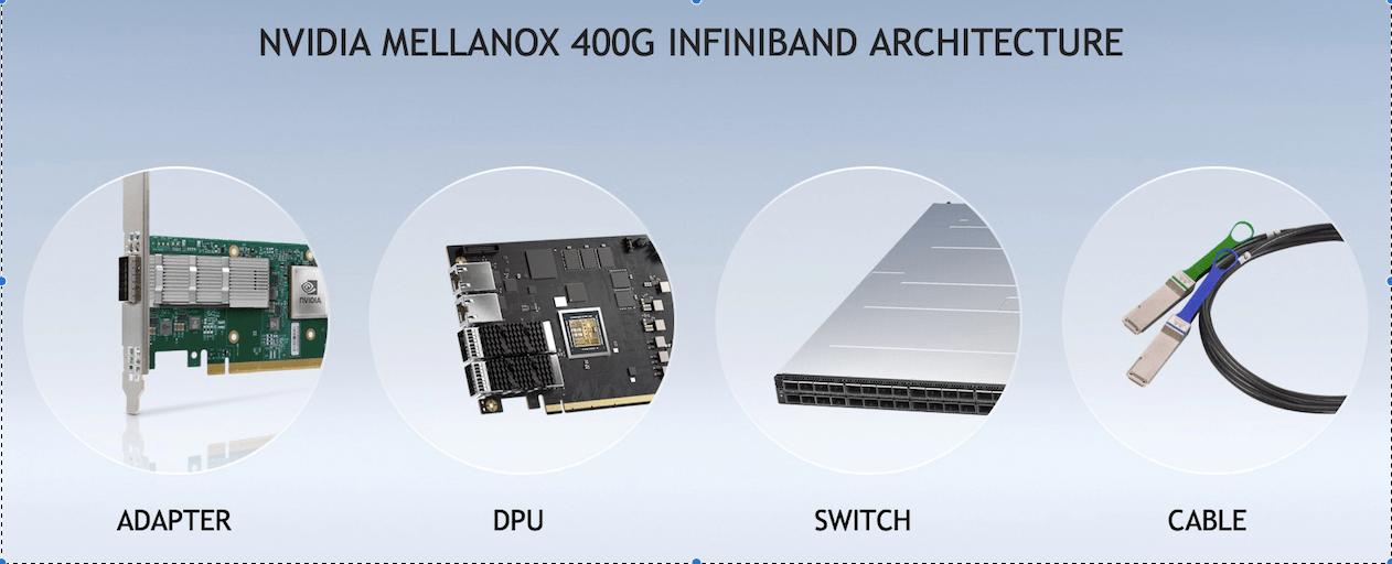 mellanox infiniband la nueva generacion de nvidia para super computo de ia a
