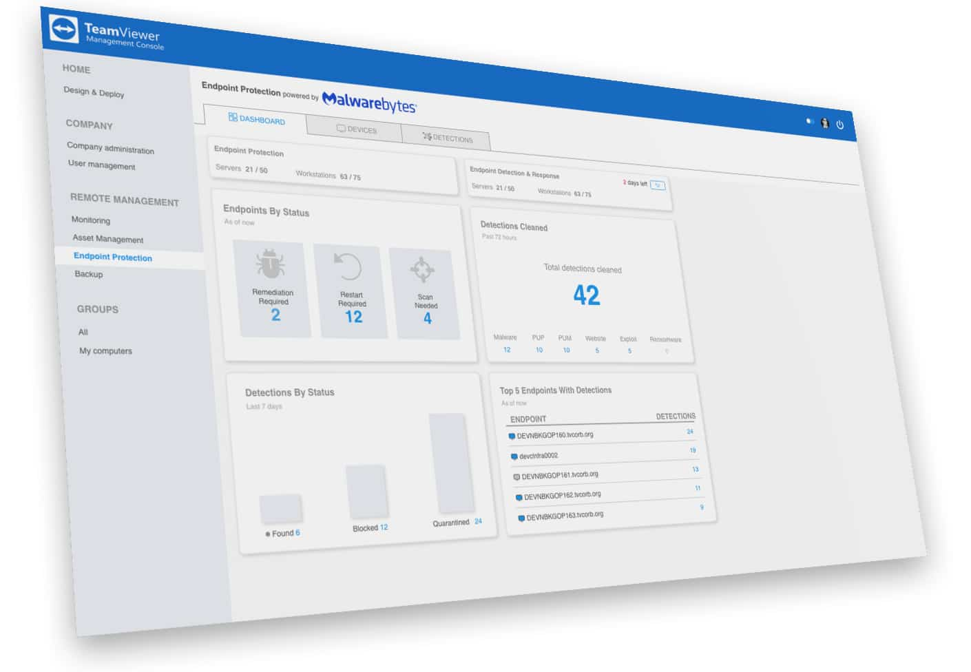 teamviewer malwarebytes endpoint protection dashboard